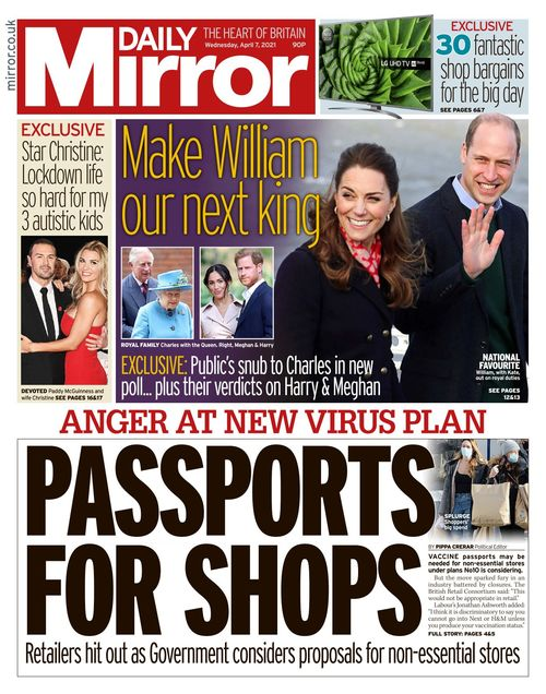 Daily Mirror 2021-04-07